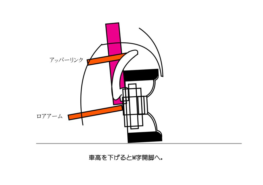f:id:toyamaBNR32:20170126152910j:plain