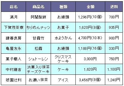 f:id:toyamayama:20200901091140j:plain