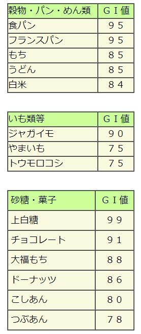 f:id:toyamayama:20210328135427j:plain