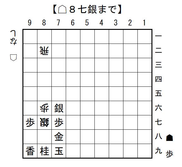 f:id:toyamayusuke:20200922175416p:plain