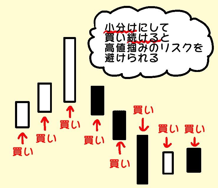f:id:toyo--104:20180417232943j:plain