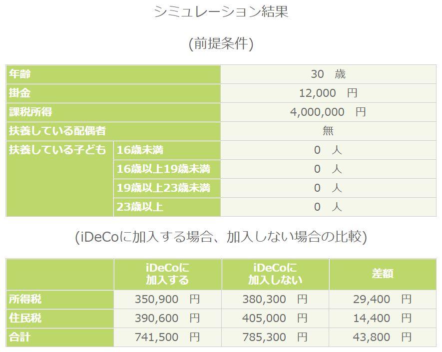 iDeCo節税効果 条件