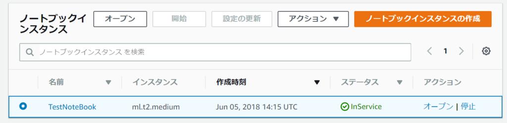 f:id:toyo--104:20180605231945p:plain