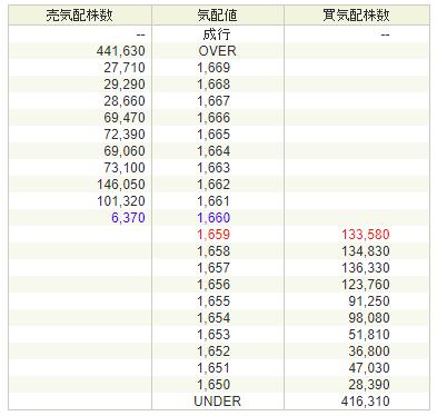 f:id:toyo--104:20190219133942p:plain