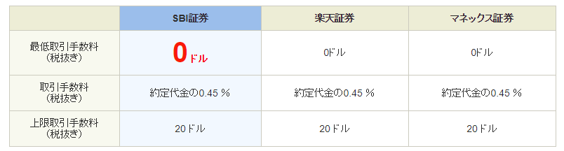 f:id:toyo--104:20190710232742p:plain