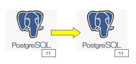postgresql11からpostgresql11へのデータベース移行