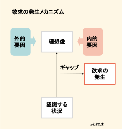 f:id:toyo-tama:20170706165753p:plain