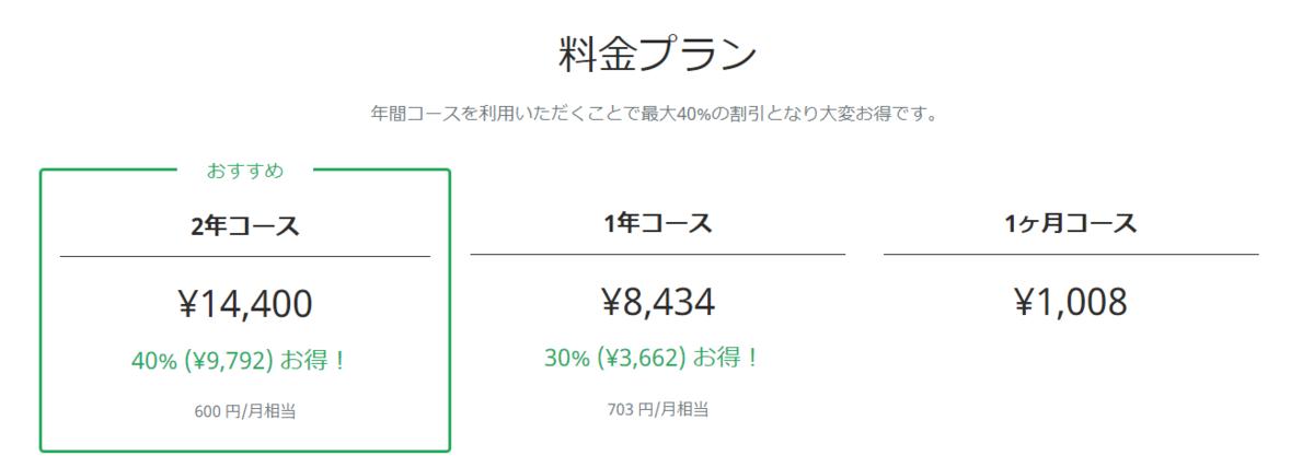 はてなブログブログProの料金表
