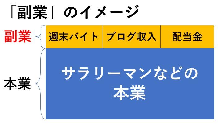 f:id:toyohisa-masuya:20170701034421j:plain