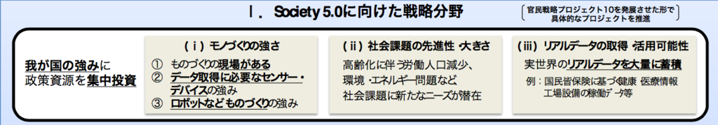 f:id:toyohisa-masuya:20170717193903p:plain