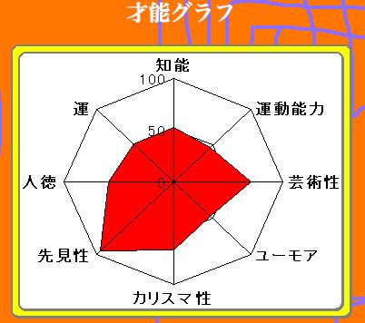 f:id:toyohisa-masuya:20170726184512p:plain