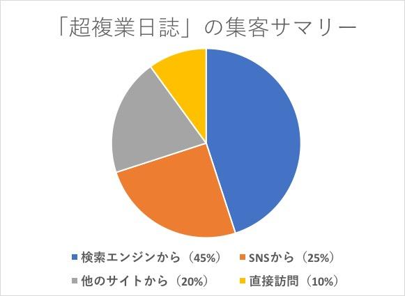 f:id:toyohisa-masuya:20170730180059j:plain