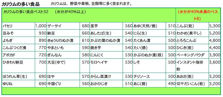 f:id:toyohisa-masuya:20170827162052p:plain