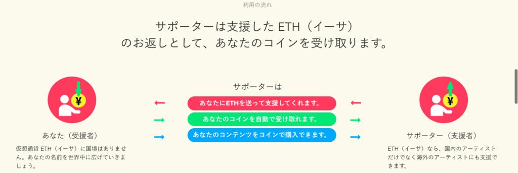 f:id:toyohisa-masuya:20170906194317p:plain