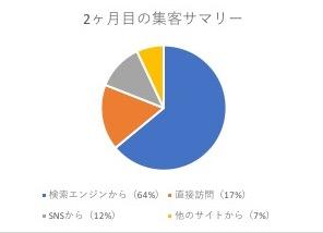 f:id:toyohisa-masuya:20170908222353j:plain