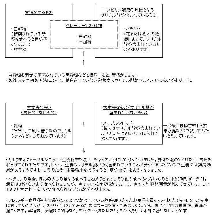 f:id:toyokosan:20090125012918j:image
