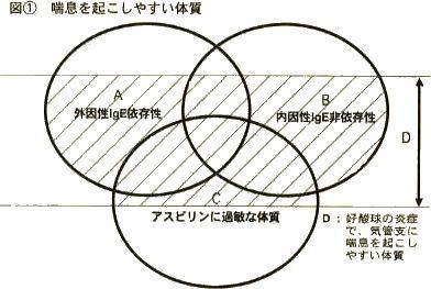 f:id:toyokosan:20090202235218j:image