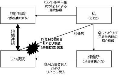 f:id:toyokosan:20120131041648j:image