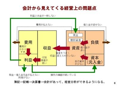 f:id:toyokosan:20120203063552j:image
