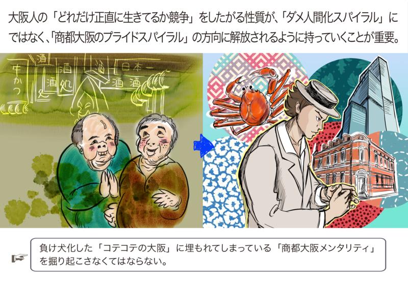 f:id:toyonaga-san:20150513053225p:plain