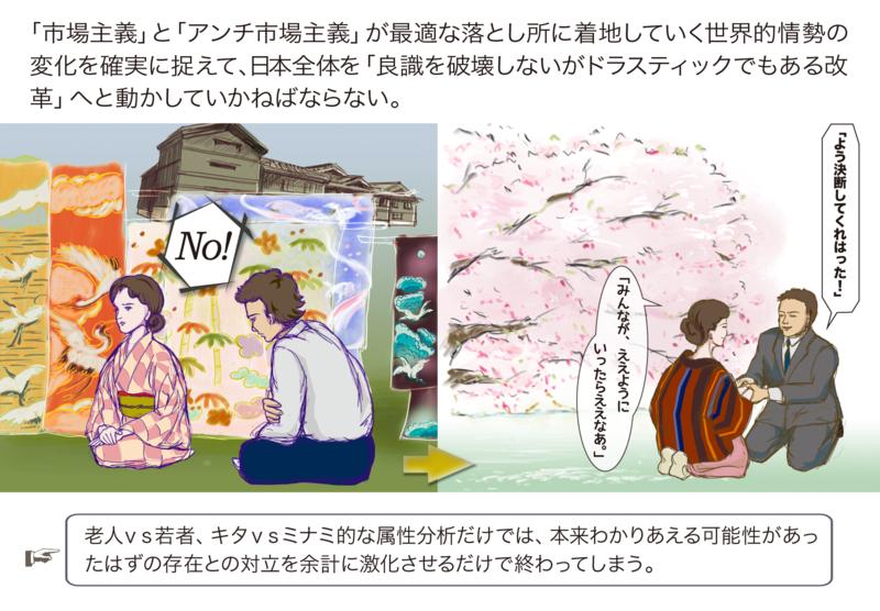 f:id:toyonaga-san:20150520200531p:plain