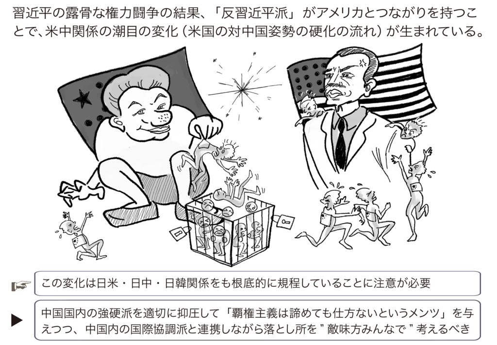 f:id:toyonaga-san:20151229100940p:plain