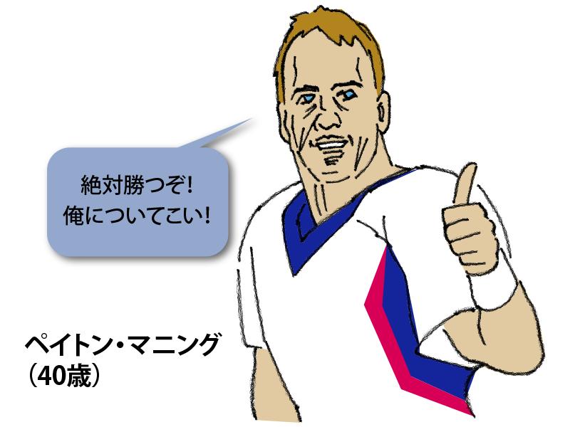 f:id:toyonaga-san:20160205051327p:plain