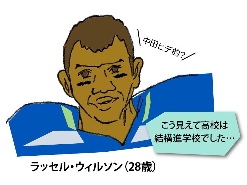 f:id:toyonaga-san:20160205054854p:plain