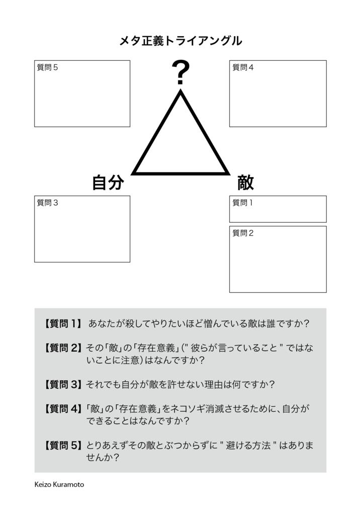 f:id:toyonaga-san:20160228141140p:plain