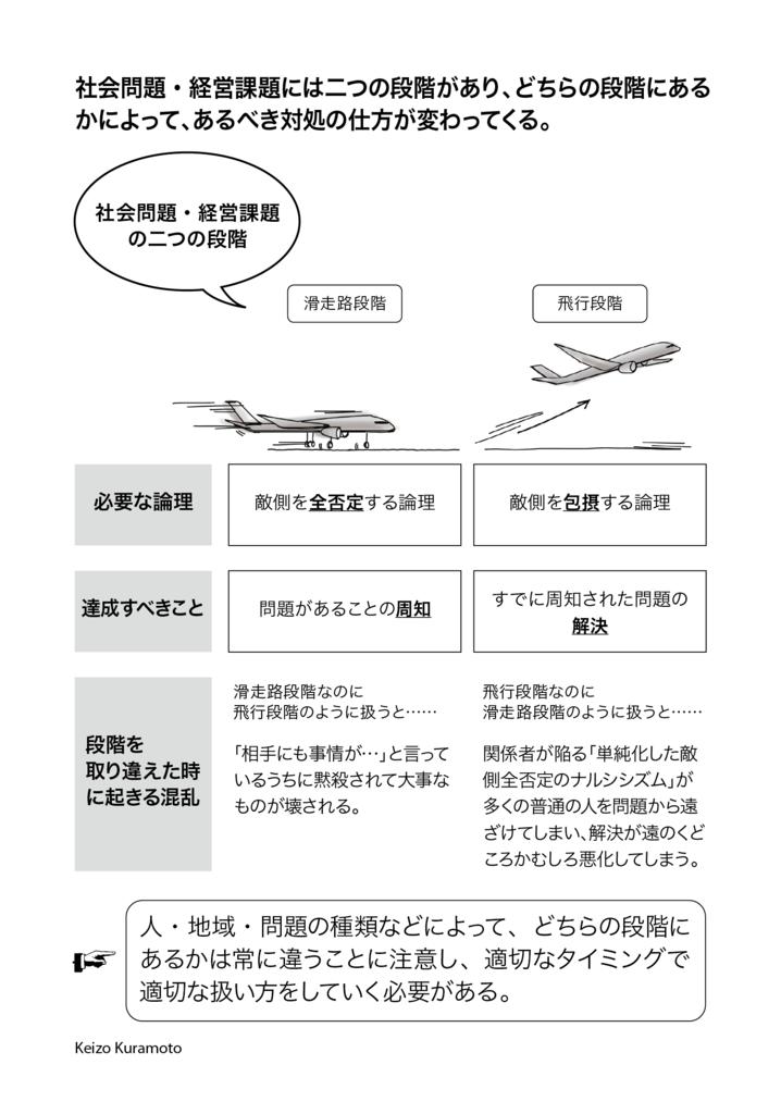f:id:toyonaga-san:20160528135908p:plain