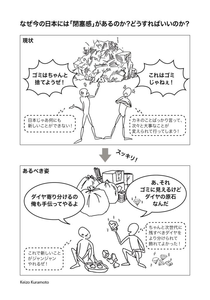 f:id:toyonaga-san:20160626043104p:plain