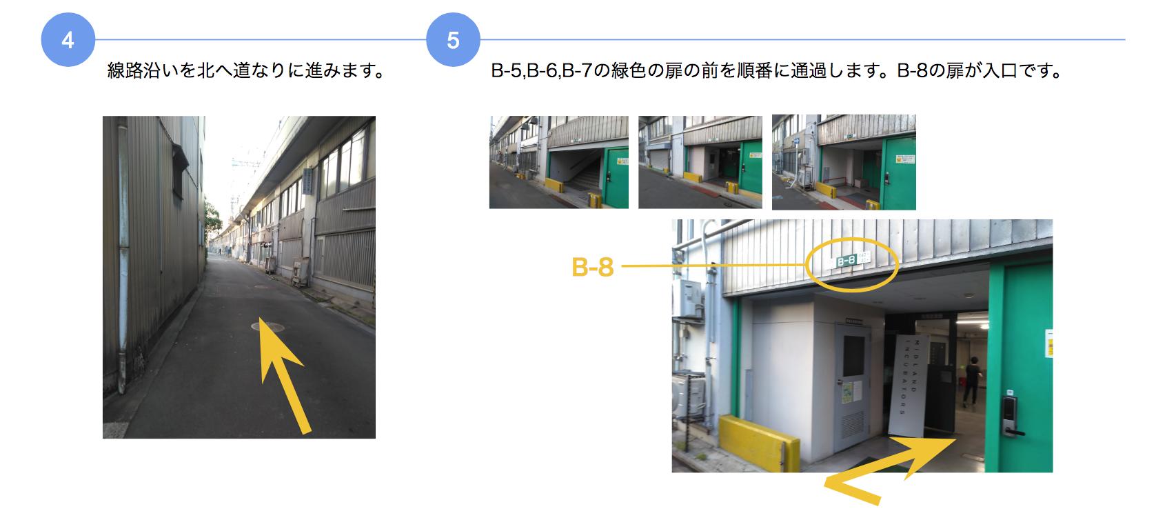 f:id:toyoshi:20180619161024p:plain