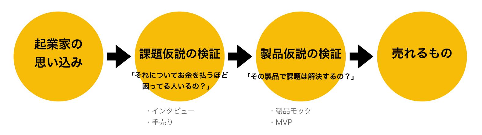 f:id:toyoshi:20180712095222p:plain