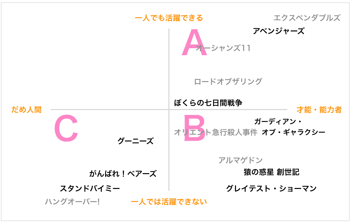 f:id:toyoshi:20180926211156p:plain