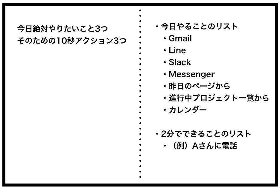f:id:toyoshi:20190123232726p:plain