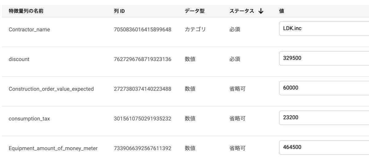 f:id:toyoshi:20200131203558p:plain