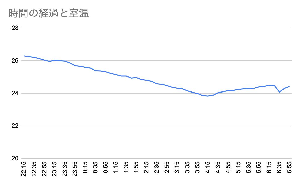 f:id:toyoshi:20200618221022p:plain