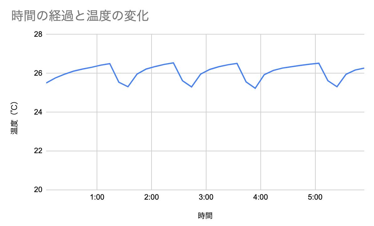 f:id:toyoshi:20200625094330p:plain