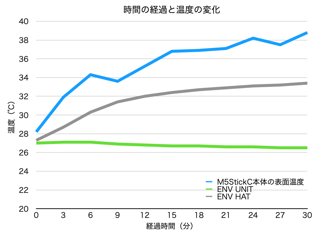 f:id:toyoshi:20200704114822p:plain