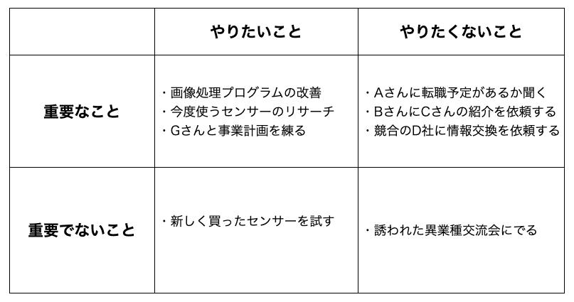 f:id:toyoshi:20210621161402p:plain
