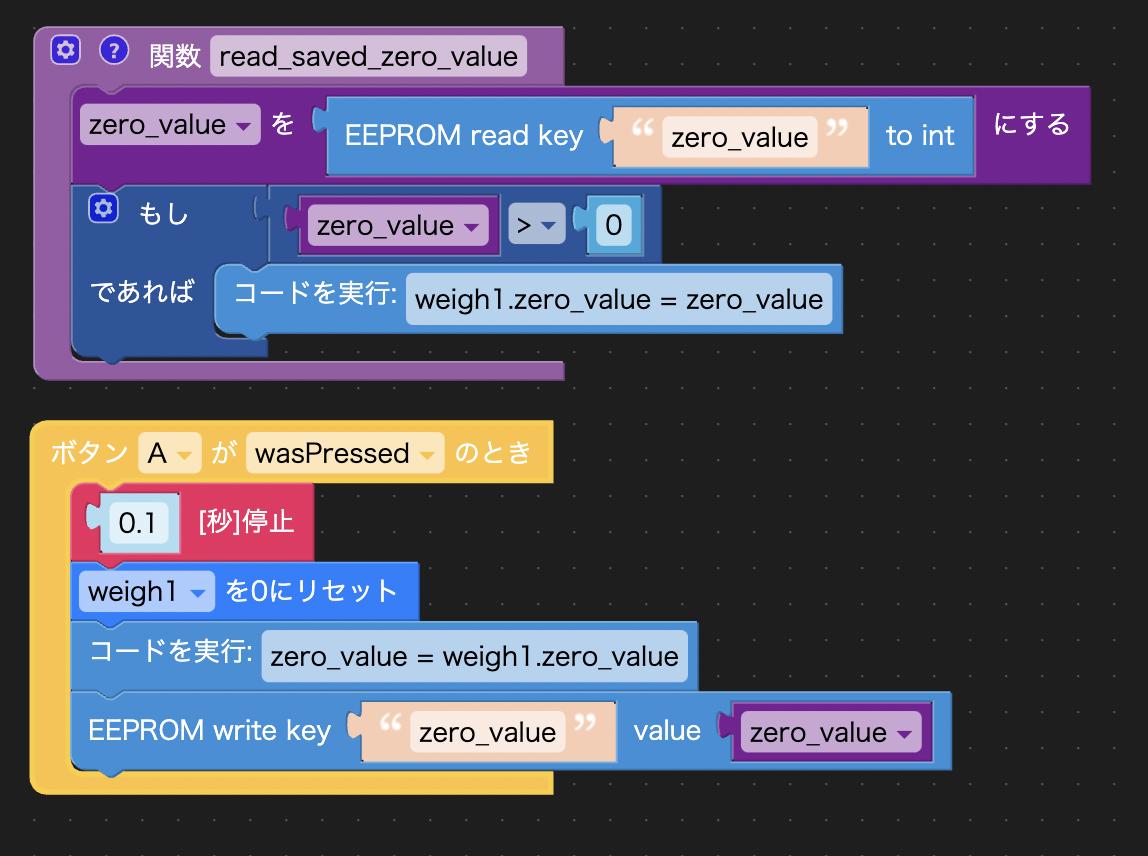 f:id:toyoshi:20210624121044p:plain