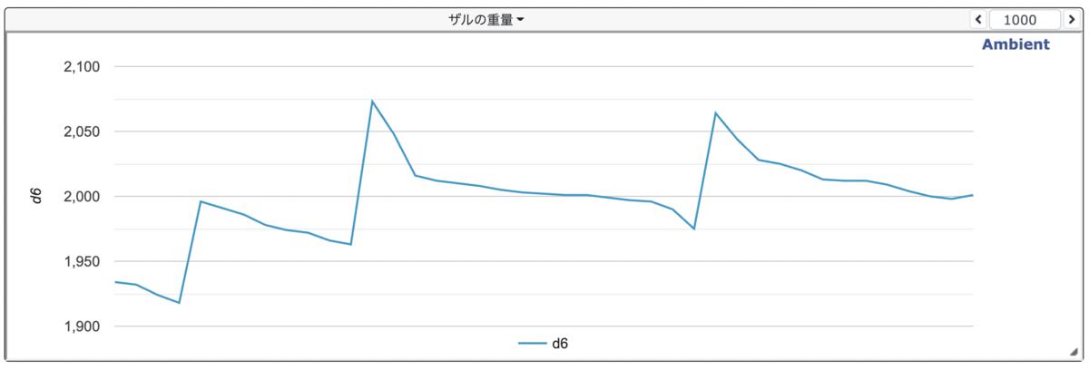 f:id:toyoshi:20210627202554p:plain