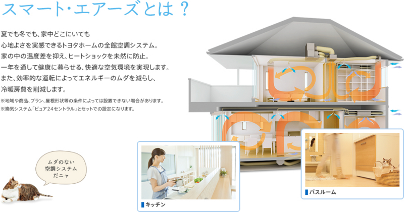f:id:toyotahome-yamaguchi:20150124195651j:plain