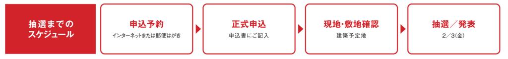 f:id:toyotahome-yamaguchi:20161227104525j:plain
