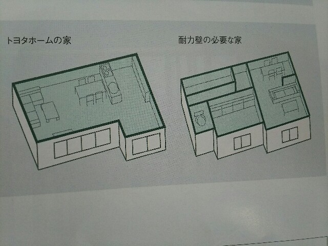 f:id:toyotahomekokoro:20170701153645j:image