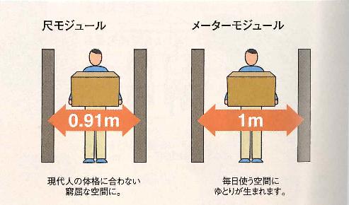 f:id:toyotahomekokoro:20171201150347p:plain