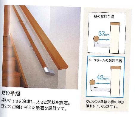 f:id:toyotahomekokoro:20171201150421p:plain