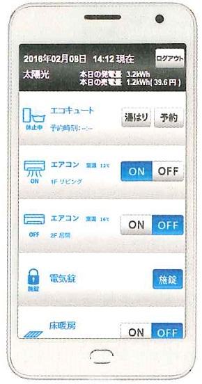 f:id:toyotahomekokoro:20190124134335j:plain