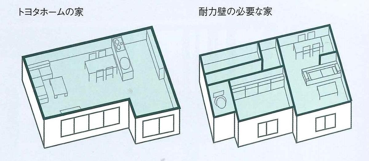 f:id:toyotahomekokoro:20191206110216j:plain