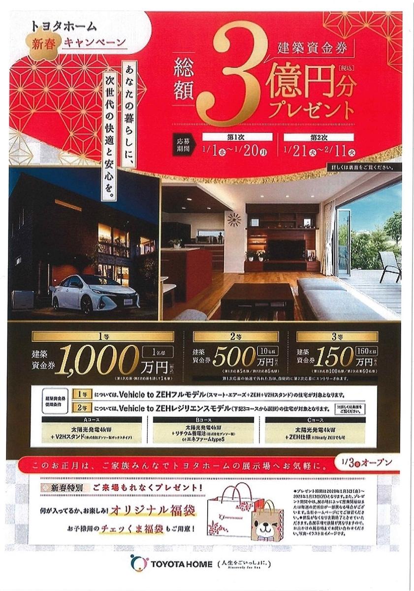 f:id:toyotahomekokoro:20200126163037j:plain